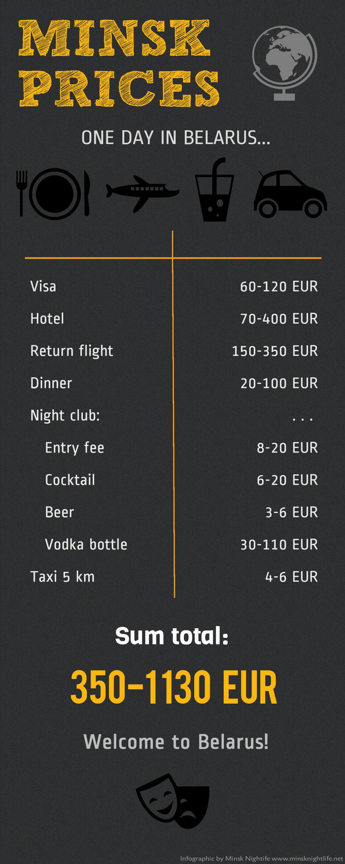infographic price of one day trip to minsk belarus
